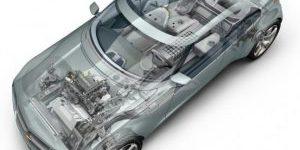 automotive-industry
